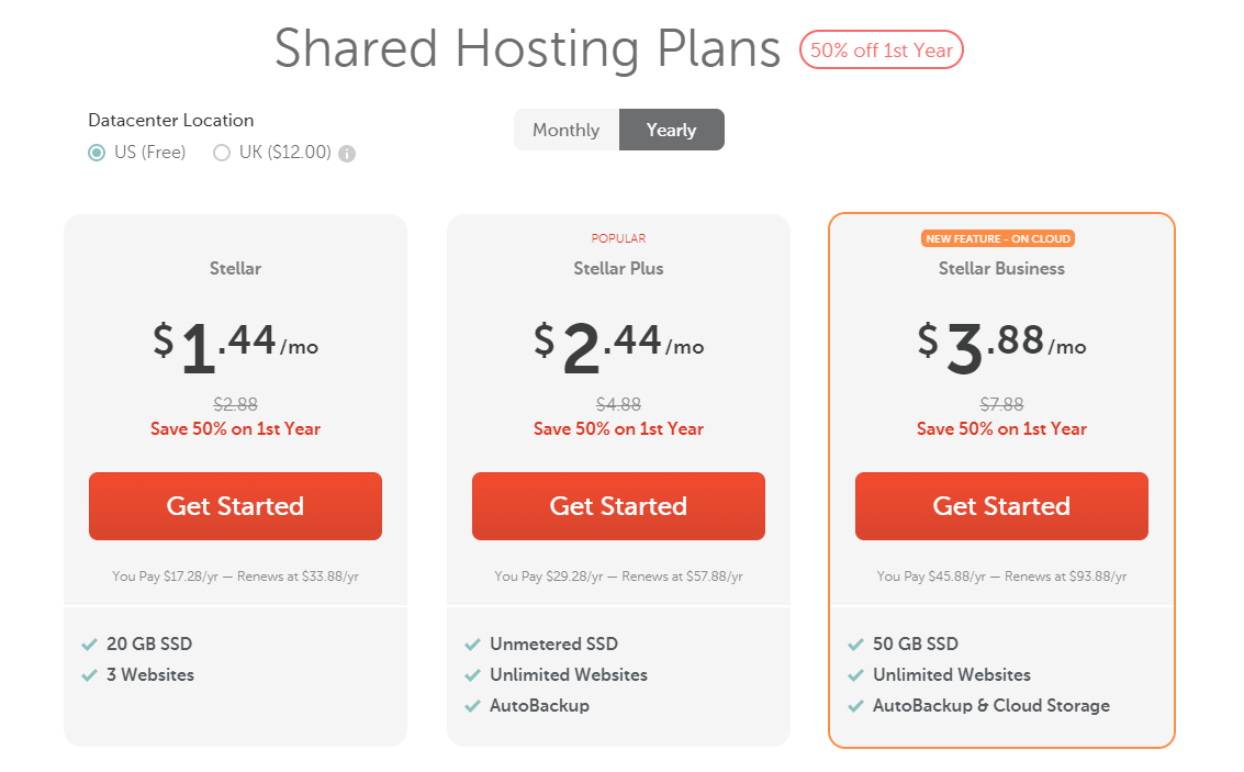 Namecheap shared hosting plans
